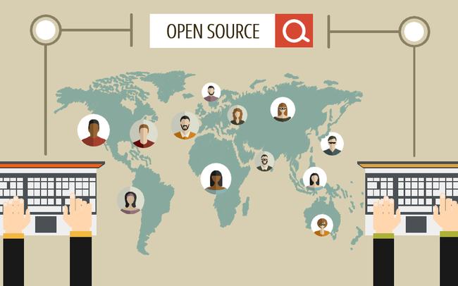 Mã nguồn mở được sử dụng rộng rãi trên toàn thế giới