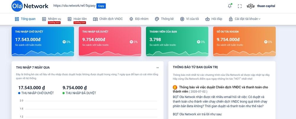 Kiếm tiền với Ola Network