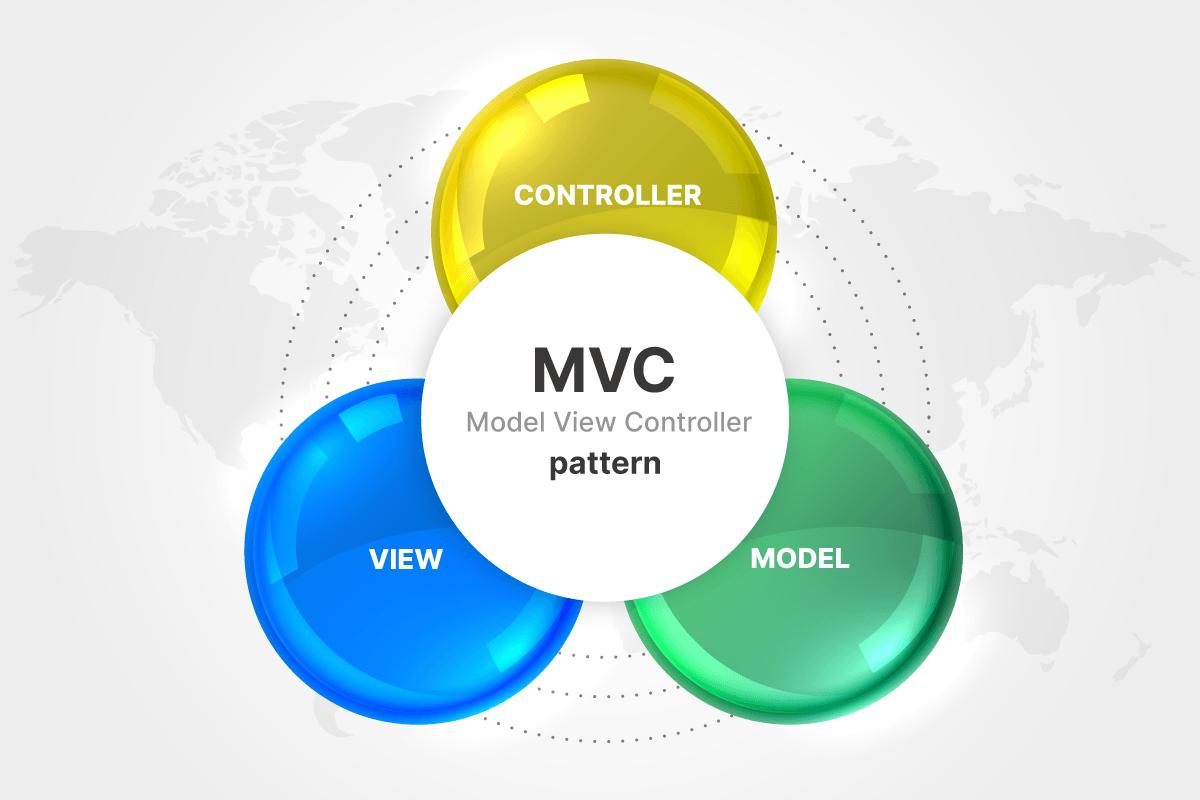 Mô hình MVC là gì? Cách vận hành và Ưu Nhược điểm của MVC