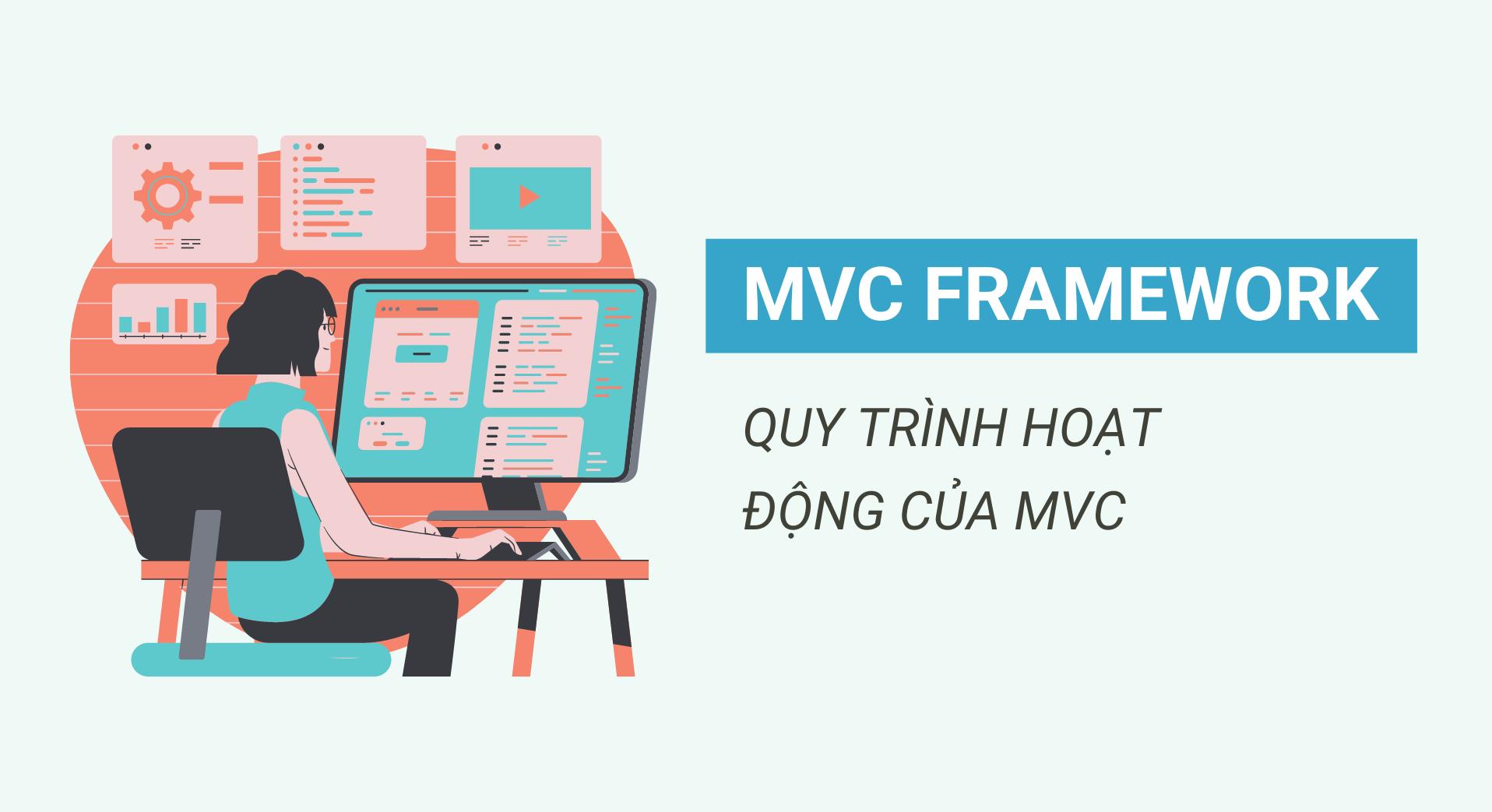 Giải thích về MVC bạn cần biết