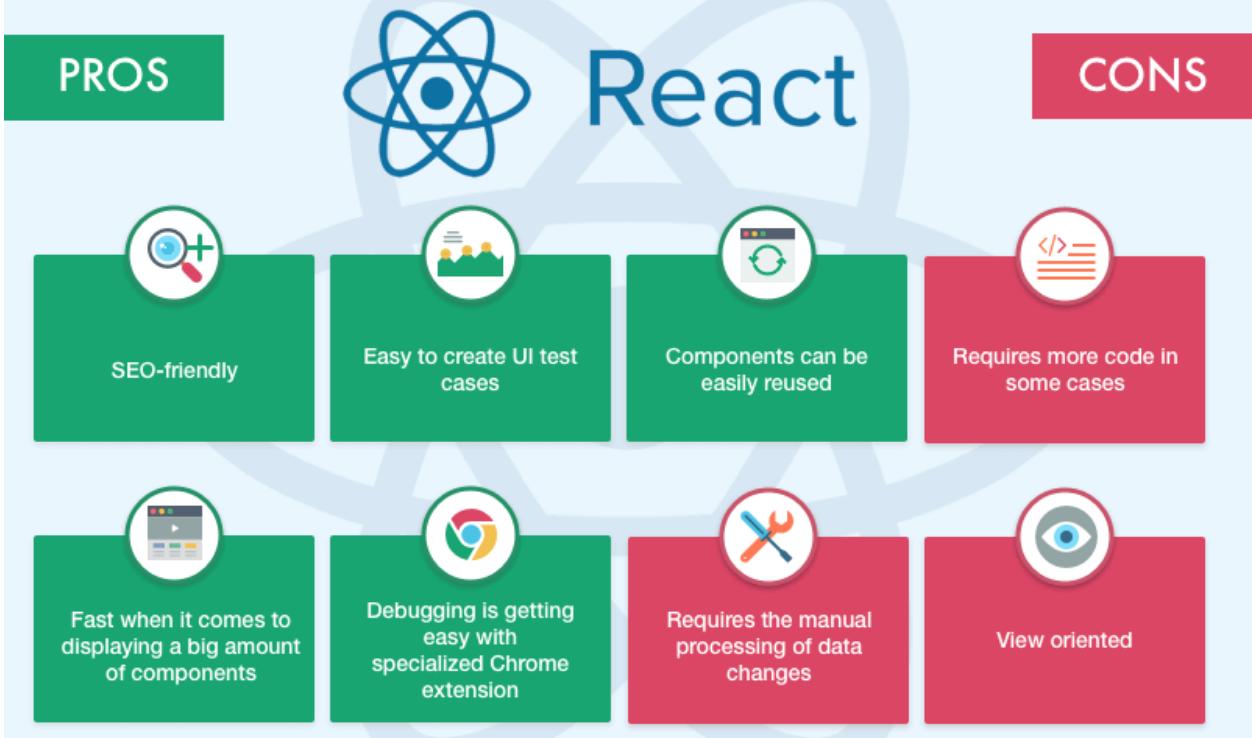 Lý do ReactJS  được nhiều doanh nghiệp lựa chọn.